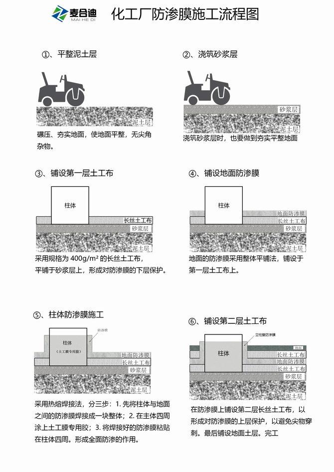 化工厂防渗膜施工方法